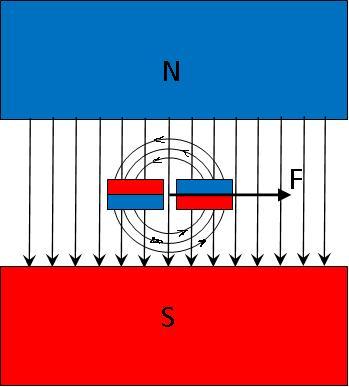 генератор магнитного поля